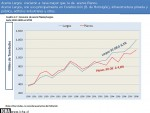 Comercio y Consumo de Acero en Chile - Lamina 7