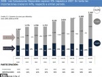 Comercio y Consumo de Acero en Chile - Lamina 9